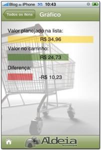 Planejamento de compras