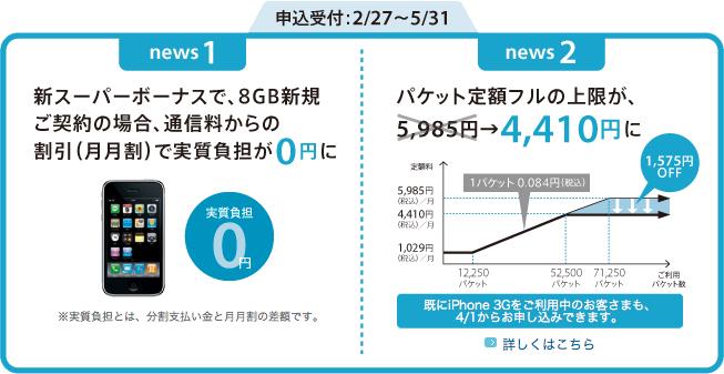 Negócio do Japão