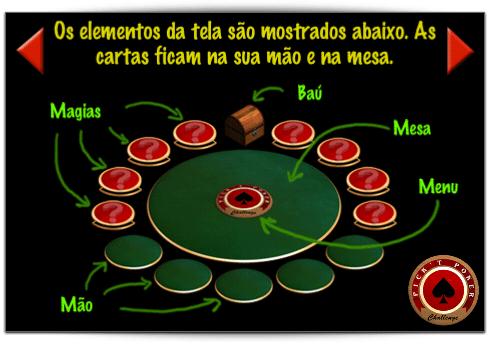 Tutorial em português