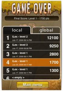 Ranking de pontos