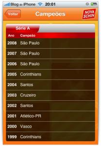 Lista com todos os campeões desde 1971