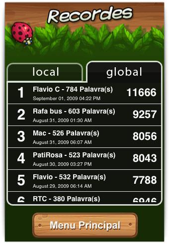 Sistema de ranking