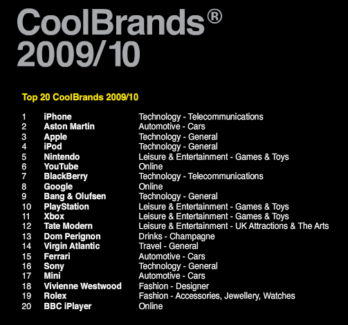 CoolBrands 2009