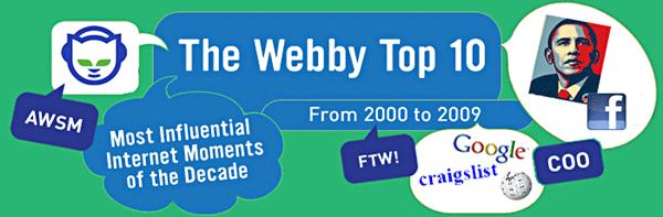 The Webby Top 10